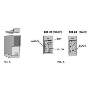 Заправка картриджа Canon BCI-24 Color, Black